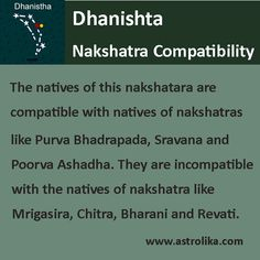 Dhanishta Nakshatra - male female horoscope, characteristics, personality, physical features and traits as per Indian Vedic Astrology Astrology Stars, Capricorn Man, Astrology Numerology, Book Of Shadows, Horoscope, Physics, Books, English, Indian