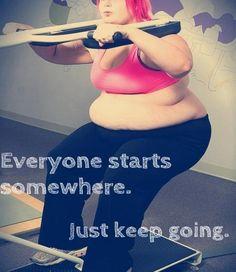 Winning Your Weight Loss War