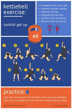 Learn how to perform the Kettlebell Turkish Get Up and how to break down the exercise to perform this kettlebell exercise perfectly.
