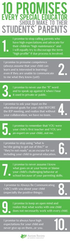 10 promises every special educator should make to student's parents. Now to find the 10 promises every parent should make to their child's spec ed teacher. Nutrition Education, Special Ed Teacher, Teaching Special Education, Learning Support, Autism Classroom, School Psychology, Parents As Teachers, Learning Disabilities, Thing 1