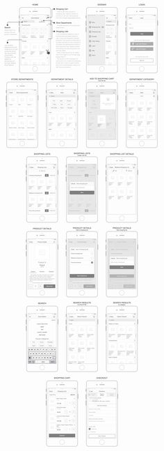 """Check out this @Behance project: """"UX Research & Design for Grocery Shopping Service"""" https://www.behance.net/gallery/33471587/UX-Research-Design-for-Grocery-Shopping-Service"""