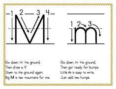 Letter Formation Handwriting Rhymes  Kindergarten Number