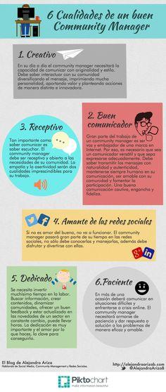 Infografía: Las 6 cualidades de un buen Community Manager