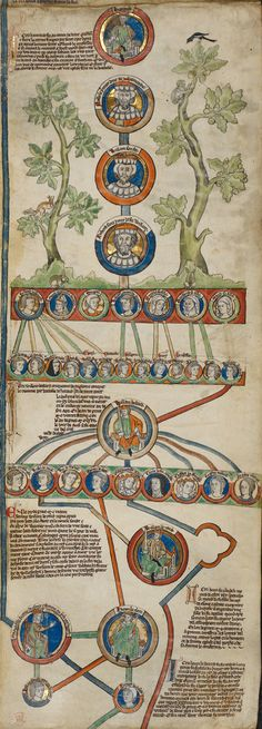 Roll of Kings of England to Edward III ~ Genealogy of William the Conqueror (England, 1308.)