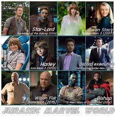 Jurassic Marvel World
