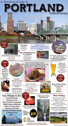 Your one-stop quick guide to everything you must see, do, eat and drink in Portland, Oregon Informations About Shortcut Travel Guide to Portland, Oregon Pin You can easily use m Oregon Travel, Oregon Vacation, Oregon Road Trip, Travel Usa, Travel Portland, Downtown Portland Oregon, Portland Food, Road Trips, Beach Travel