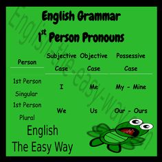 I want ________ book. 1. your  2. my  3. both  #EnglsihGrammar