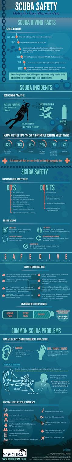 Scuba Safety: Diving the Deep Blue with Care Scuba is a fulfilling hobby for people who have an affinity towards the sea and marine life. It allows a person to stay underwater for a long period of time to marvel underwater beauty. Source:http://www.divingdurham.co.uk/