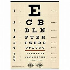 """Cavalini Vintage Eye Chart Poster Paper 20x28"""", very cool."""
