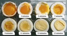 Olá pessoas!O post hoje é dedicado aos Ovos Cozidos. Apesar de ser uma das coisas mais fáceis de se fazer em uma cozinha, dei uma pesquisada e encontrei algumas diquinhas que podem ajudar bastante....