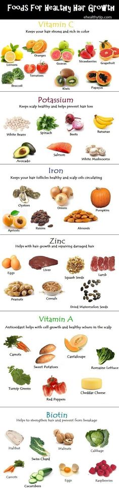 Foods for healthy hair growth http://ultrahairgrowthtip.com/how-to-grow-natural-hair-fast-and-healthy/hair-growth-products-that-work/