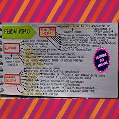 "#RESUMO #HISTÓRIA #IDADEMEDIA #FEUDALISMO #ALTAIDADEMEDIA <span class=""emoji emoji2764""></span><span class=""emoji emoji2764""></span><span class=""emoji emoji2764""></span> Também já está disponível para ..."
