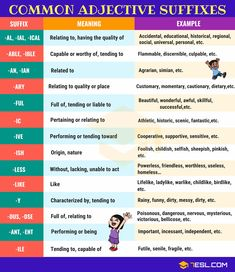 Learn common suffixes list in English with meaning and suffix examples to increase your English vocabulary. Learn suffix list with ESL worksheets and video lesson. Examples Of Adjectives, Common Adjectives, English Adjectives, Nouns And Adjectives, English Phonics, Prefixes And Suffixes, English Sentences, English Phrases, English Idioms