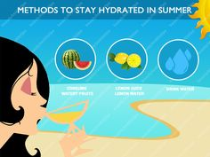 Methods to stay hydrated in summer - गार्मियो मे हाइड्रेटेड रहने की विधिया Beauty Tips In Hindi, Signs Of Stress, Feeling Exhausted, Alcohol Free Toner, Summer Special, Stay Hydrated, Lemon Water, Wash Your Face, Skin Cream