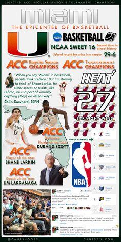 Infographic Ideas infographic basketball : Sport #Infographics - From Quarterbacks To Greenbacks: The Fantasy ...