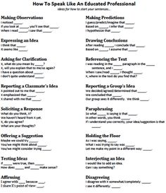 Academic Discussion Sentence Starters