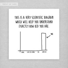 It is a very scientific diagram. Funny, cheeky and . It is a very scientific diagram. Funny, cheeky and sarcastic birthday card - Bday Cards, Funny Birthday Cards, Birthday Wishes, Humor Birthday, Birthday Cards For Dad, Happy Birthday Dad Funny, Birthday Card Quotes, Friend Birthday Card, Creative Birthday Cards