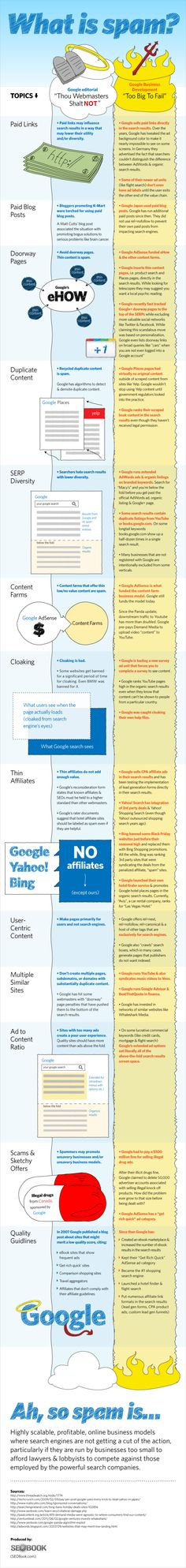 What is Search Spam - How Goggle Defines it? - #infographic - lots of useful information to know.