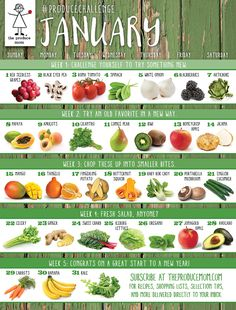 Join the January 2017 Produce Challenge Calendar to get produce recipes, tips, and tutorials. Eat more fruits and vegetables in 2017!