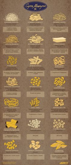 Macaroni: varieties and methods of preparation.- Macaroni: varieties and methods of preparation. Infographics – Food and Drinks – Cuisine – Arguments and Facts Raw Food Recipes, Cooking Recipes, Healthy Recipes, Vegetable Drinks, Healthy Eating Tips, Food Design, No Cook Meals, Cooking Time, Food Hacks