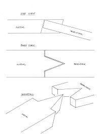 Bildresultat för guitar neck scarf joint jig