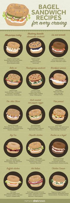 Bagel sandwich recipes you'll want to eat for breakfast, lunch and dinner