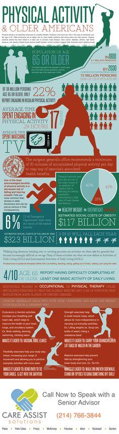 evergreen-rehab-infographic2