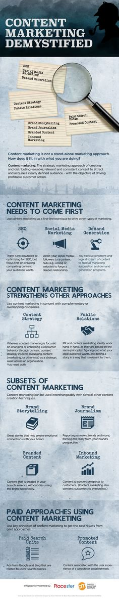 The Demystification of Content Marketing: A Field Guide #contentmarketing #infographic