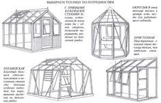 dacă Gazebo, Floor Plans, Outdoor Structures, Architecture, Frame, Gardening, Google, Gardens, Arquitetura