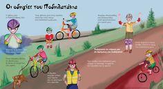 Ο φίλος μου ο Ποδηλατάκιας Special Education, Transportation, Family Guy, Map, Blog, Fictional Characters, Location Map, Fantasy Characters, Maps