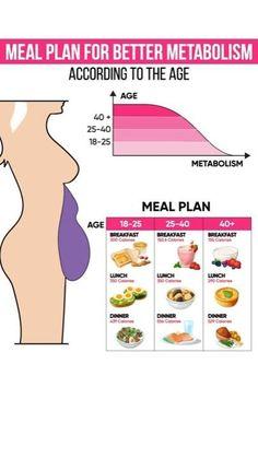 #EggAndGrapefruitDiet Diet Plans To Lose Weight Fast, Weight Loss Meal Plan, Diet Plan Menu, Diet Meal Plans, Stevia, Breakfast Calories, Egg And Grapefruit Diet, Best Healthy Diet, Paleo Diet