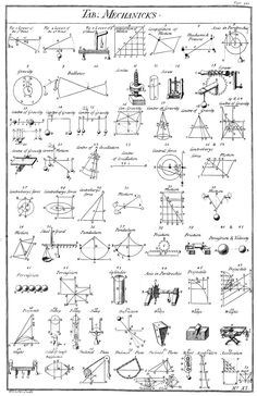 Table of Mechanicks, from Ephraim Chambers (1728)