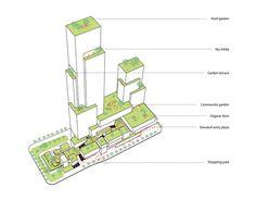 Mix Use Building, High Building, Building Concept, Cultural Architecture, Landscape Architecture, Conceptual Sketches, Architecture Concept Drawings, Mixed Use, Concept Diagram