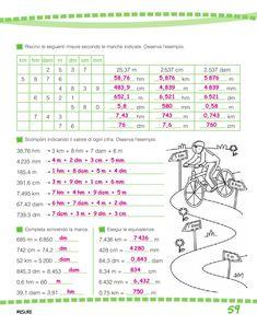 MATEMATICA_E_CLASSE IV  CETEM Salvatore Romano numeri, misure, spazio e figure, relazioni, dati e previsioni