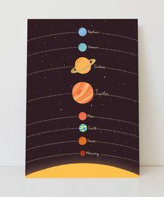 Lámina sistema solar