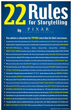 rules of storytelling- pixar. The best visual storytellers around