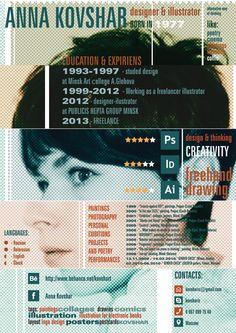 Kovsha Anna's resume poster