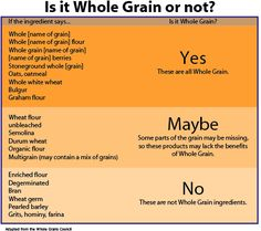 """helpful chart to help us distinguish between marketing ploys (like """"made with whole grains"""") and the """"real deal"""""""