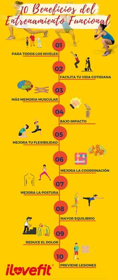Burpees, Trx, Love Fitness, Hiit, Personal Trainer, Workout, Crossfit, Training, Shape