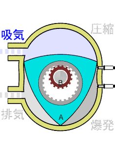 Wankel Cycle anim ja - Wikipedia