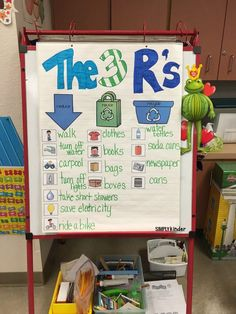 Free Recycling Sort Printable from Simply Kinder. Print this out to use as an anchor chart, a student activity, or for a center. Great for Earth Day in your preschool, kindergarten, and first grade classrooms. Kindergarten Science, Preschool Lessons, Preschool Classroom, Teaching Science, Student Teaching, Classroom Resources, Science Education, Preschool Ideas, Teaching Kids