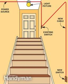 Disposal wiring diagram garbage disposal installation pinterest path for running cable cheapraybanclubmaster Gallery