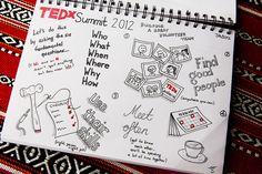 A TEDx rundown - great notes! From TEDxSummit, photo by Kris Krüg