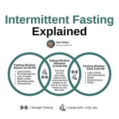 A post shared by Max Weber (@maxweberfit) on Aug 7, 2018 at 9:11am PDT Intermittent fasting, or IF, has become a popular way to time your meals so that you