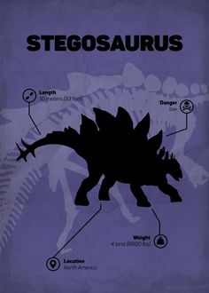 Stegosaurus (inspired by Jurassic World) Stegosaurus (inspired by Jurassic World) Gallery quality print on thick 45cm / 32cm metal plate. Each Displate print verified by the Production Master. Signature and hologram added to the back of each plate for added authenticity & collectors value. Magnetic mounting system included. EUR 39.00 Meer informatie