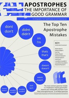 Great Infographics for Language Teachers Part 3 ~ Educational Technology and Mobile Learning   apostrophes: the importance of good grammar