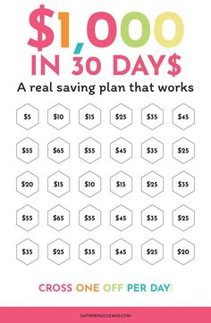 Best Free Printables / Need a little help to save money? Try this free savings plan printable, to he Savings Challenge, Money Saving Challenge, Tips For Saving Money, Saving Ideas, Money Tips, Planning Budget, Financial Planning, Budget Planer, Budgeting Money