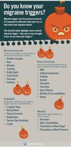 Migraine Triggers – A checklist.