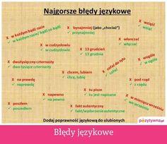 Błędy językowe : Learn Polish, Polish Language, Language And Literature, School Subjects, Final Exams, School Motivation, Self Development, Creative Writing, Grammar