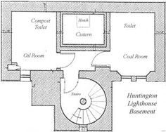 Huntington Lighthouse | History - Keepers Quarters Lighthouse Keeper, Floor Plans, History, Historia, Floor Plan Drawing